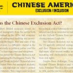 What was the Chinese Exclusion Act?